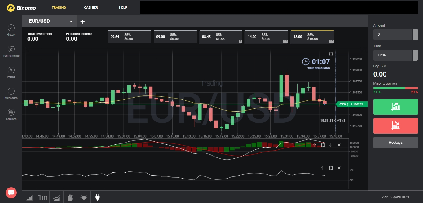 "Binary options for beginners – ""Lancer"" strategy"